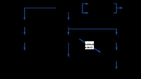 Colite ischémique – FMC-HGE