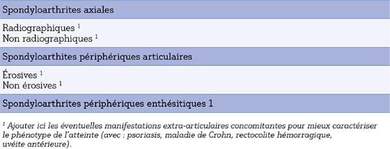Tableau 1. Terminologie permettant de décrire le phénotype clinique d'un patient atteint de spondyloarthrite (1)