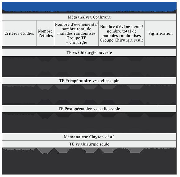 dobutamine calcul de dose
